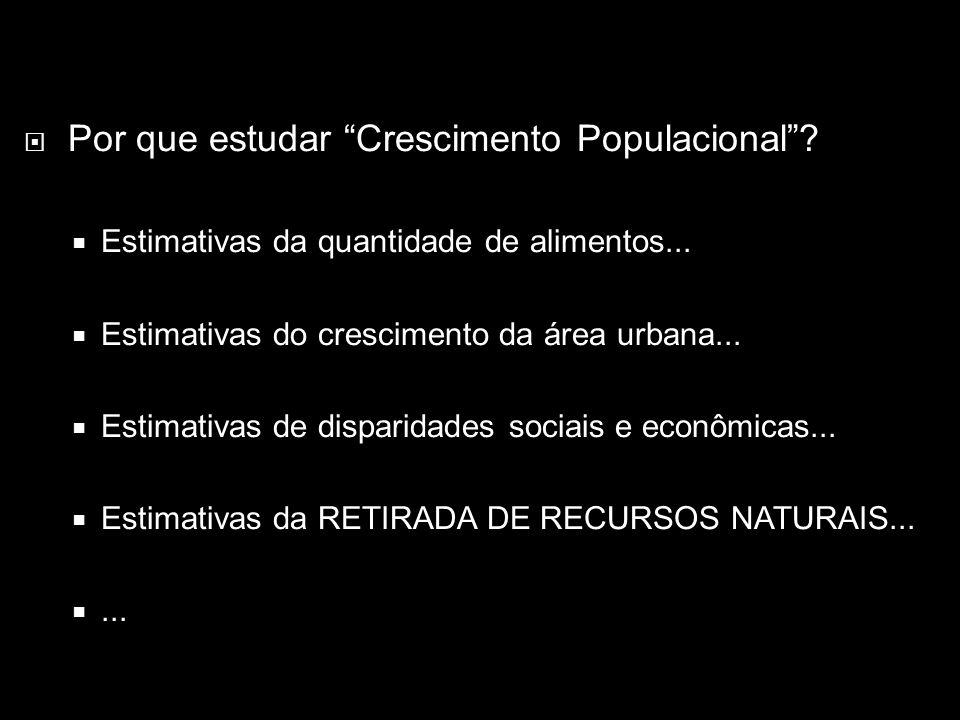 Por que estudar Crescimento Populacional