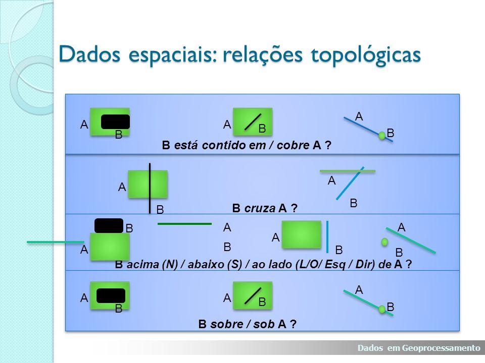Dados espaciais: relações topológicas