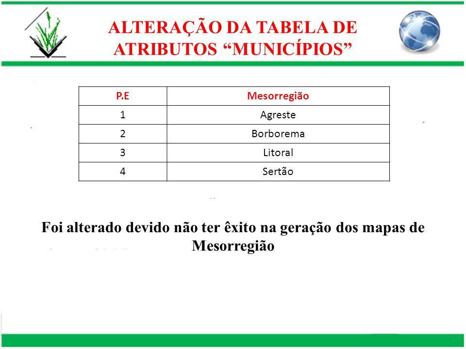 ALTERAÇÃO DA TABELA DE ATRIBUTOS MUNICÍPIOS