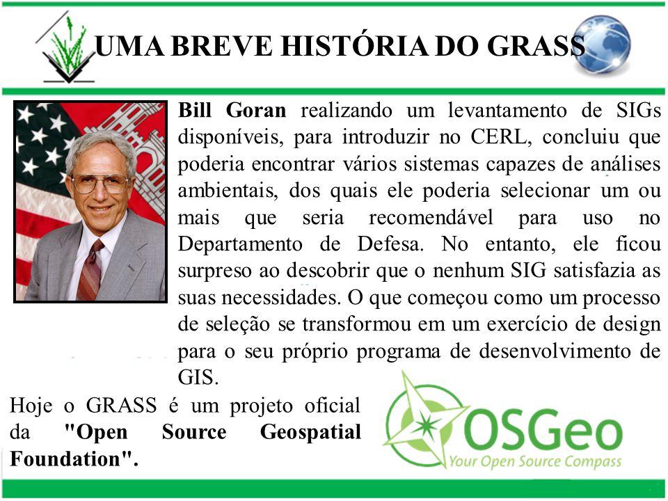 UMA BREVE HISTÓRIA DO GRASS