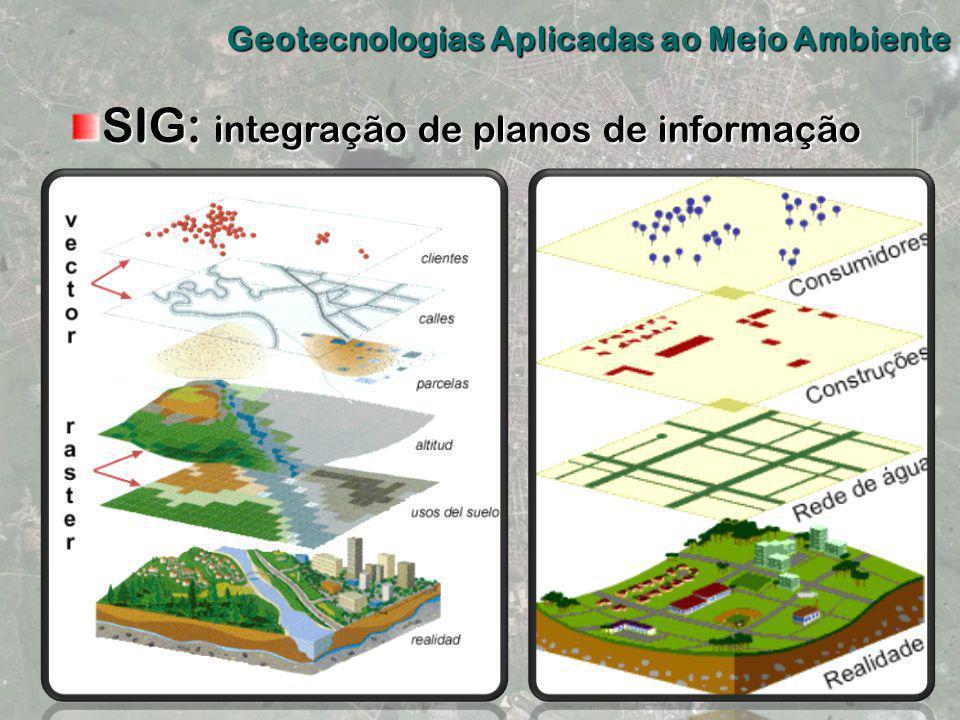 SIG: integração de planos de informação