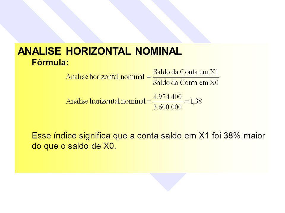 ANALISE HORIZONTAL NOMINAL