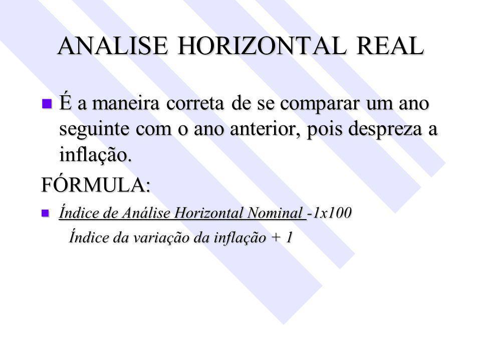 ANALISE HORIZONTAL REAL