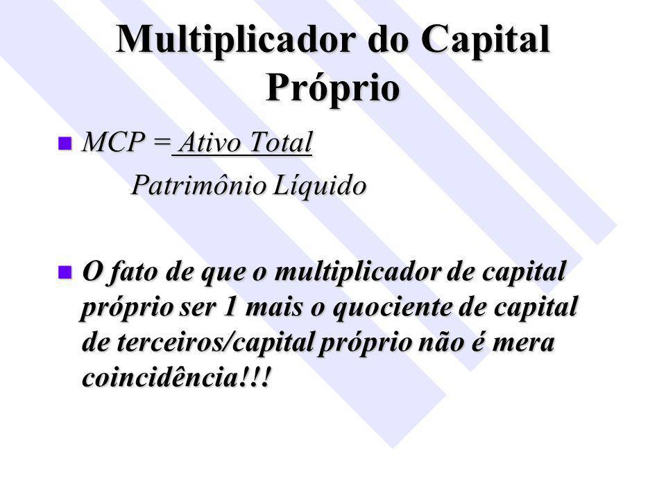 Multiplicador do Capital Próprio