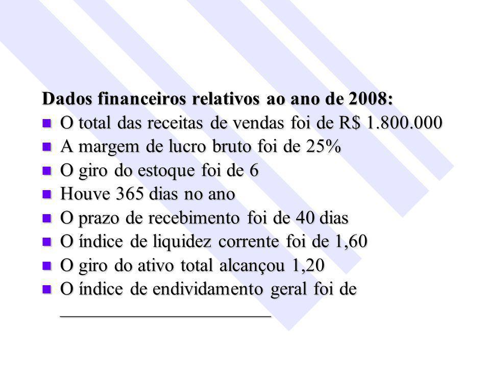 Dados financeiros relativos ao ano de 2008: