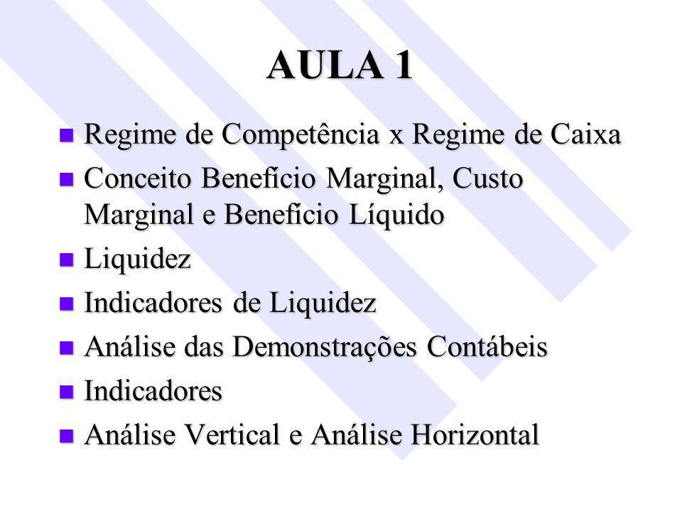 AULA 1 Regime de Competência x Regime de Caixa