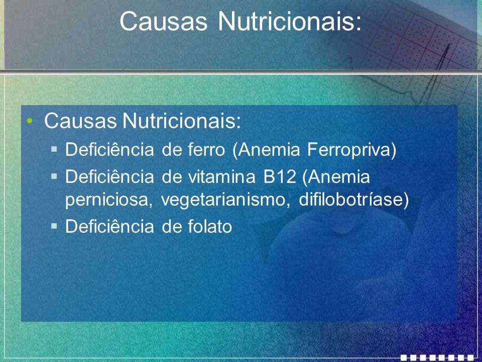 Causas Nutricionais: Causas Nutricionais: