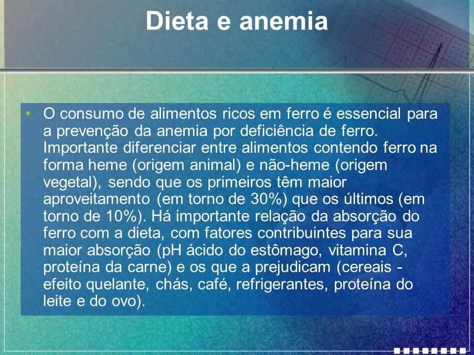 Dieta e anemia