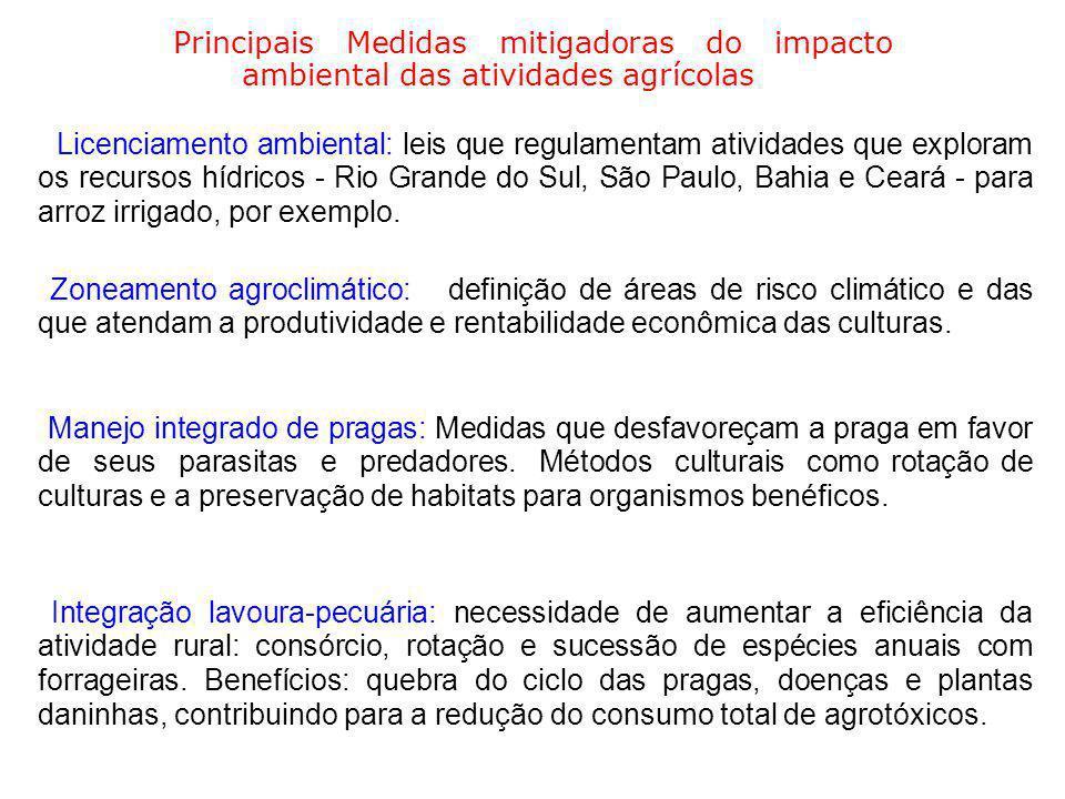 Principais Medidas mitigadoras do impacto ambiental das atividades agrícolas