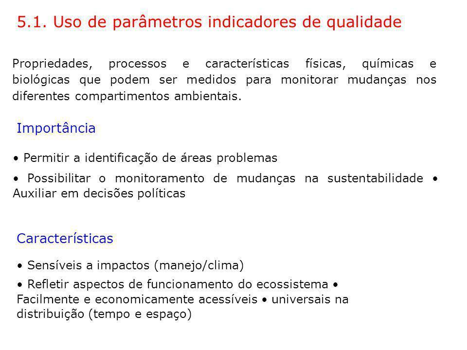 5.1. Uso de parâmetros indicadores de qualidade