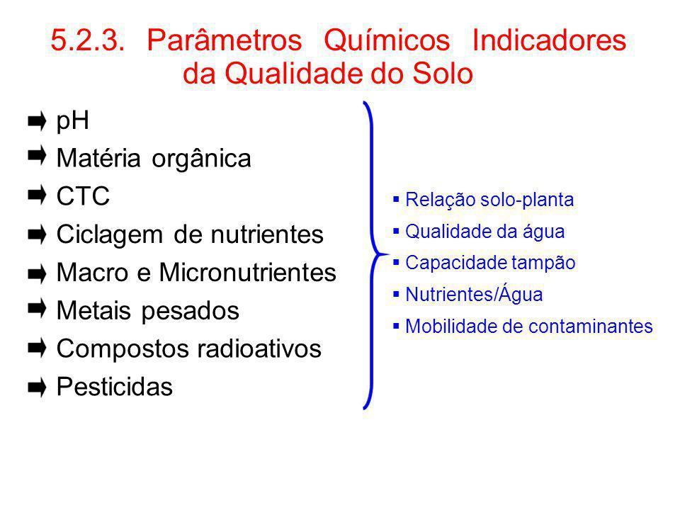 5.2.3. Parâmetros Químicos Indicadores da Qualidade do Solo