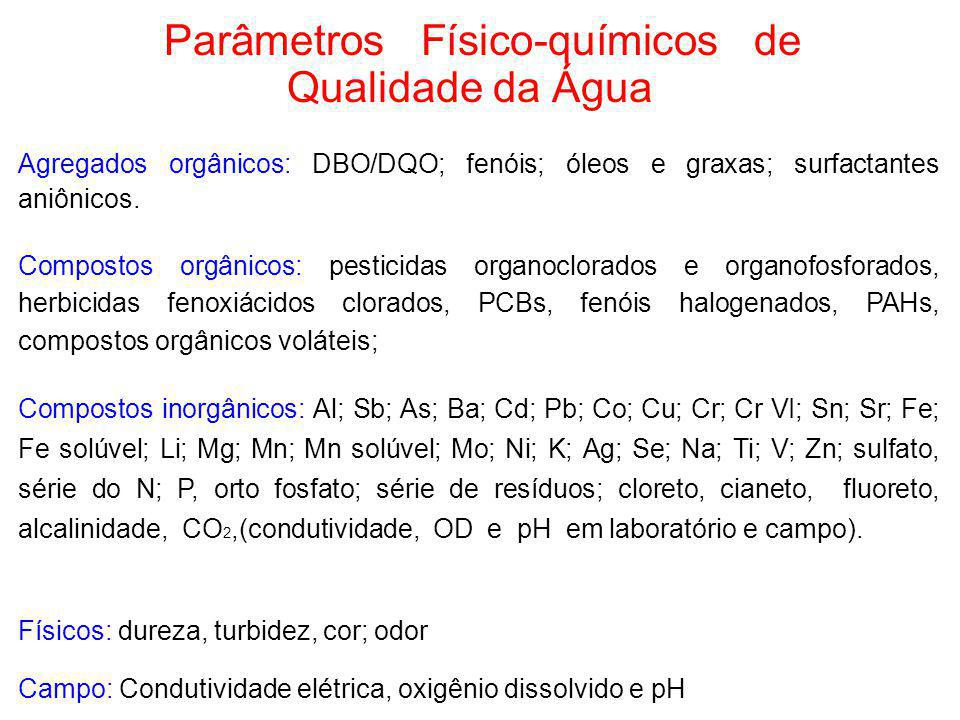 Parâmetros Físico-químicos de Qualidade da Água