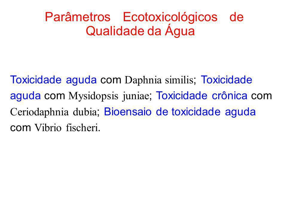 Parâmetros Ecotoxicológicos de Qualidade da Água