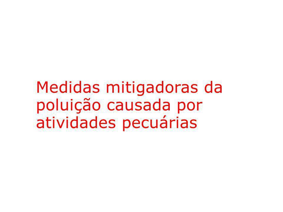 Medidas mitigadoras da poluição causada por atividades pecuárias