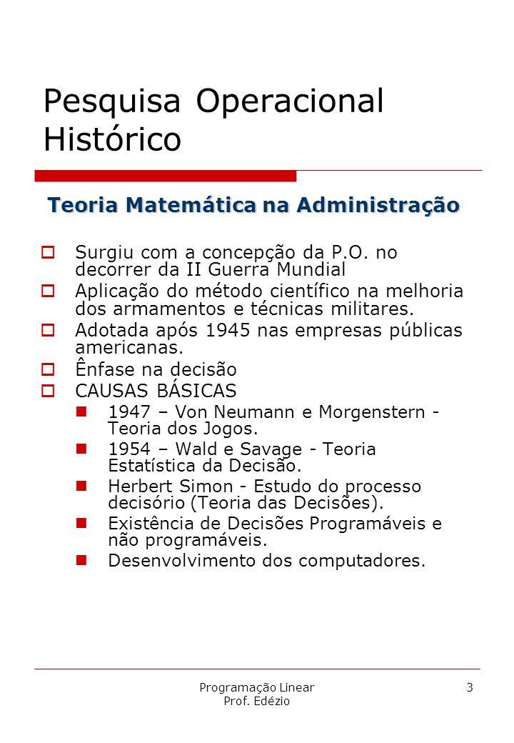 Pesquisa Operacional Histórico