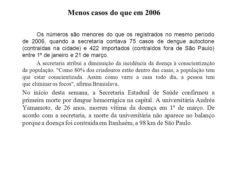 Menos casos do que em 2006