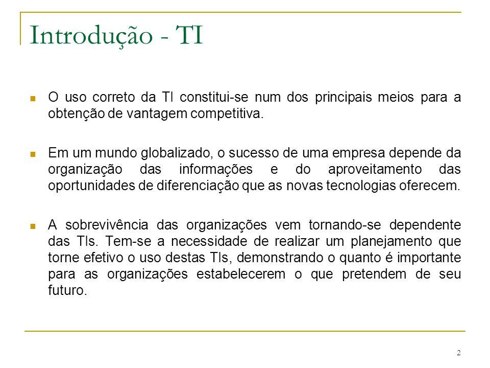 Introdução - TI O uso correto da TI constitui-se num dos principais meios para a obtenção de vantagem competitiva.