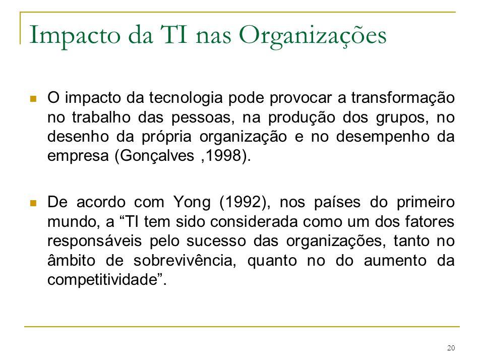Impacto da TI nas Organizações