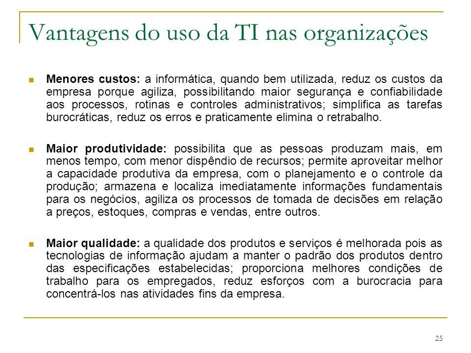Vantagens do uso da TI nas organizações