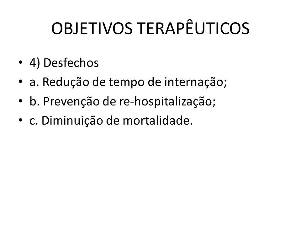 OBJETIVOS TERAPÊUTICOS