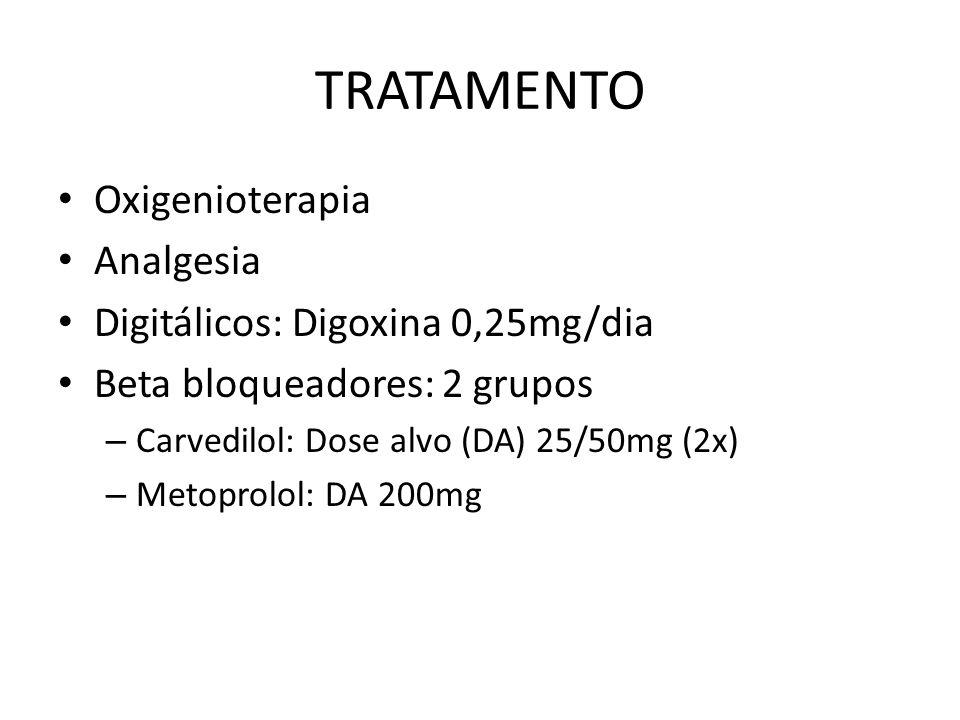 TRATAMENTO Oxigenioterapia Analgesia Digitálicos: Digoxina 0,25mg/dia
