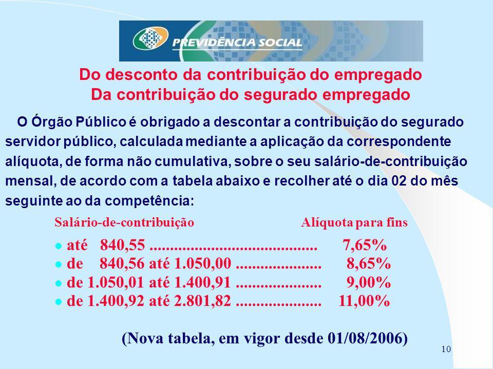 (Nova tabela, em vigor desde 01/08/2006)