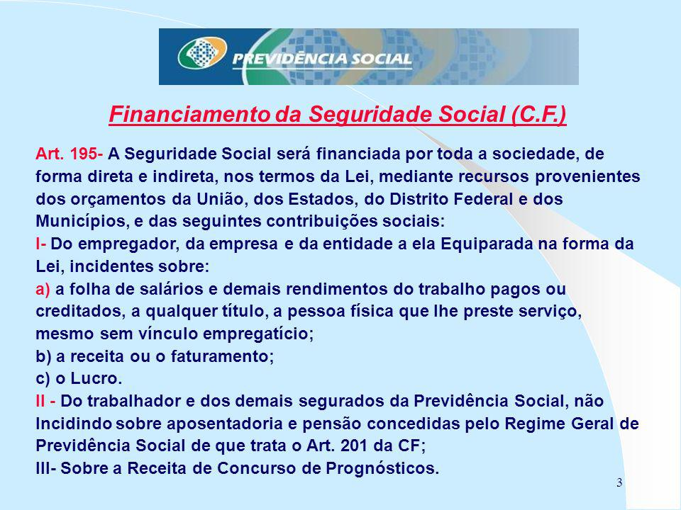 Financiamento da Seguridade Social (C.F.)