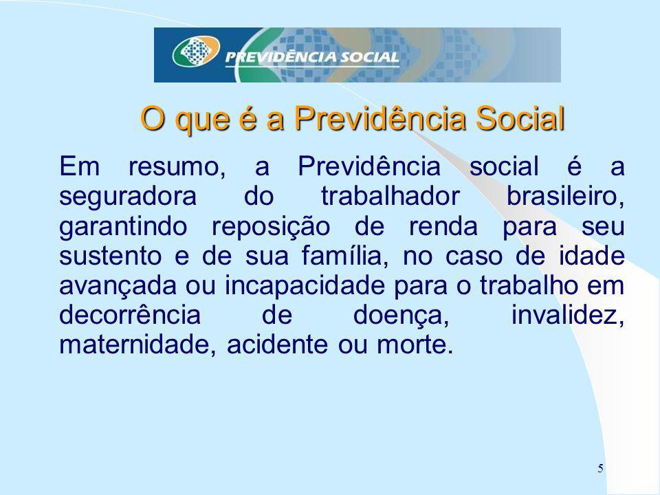 O que é a Previdência Social