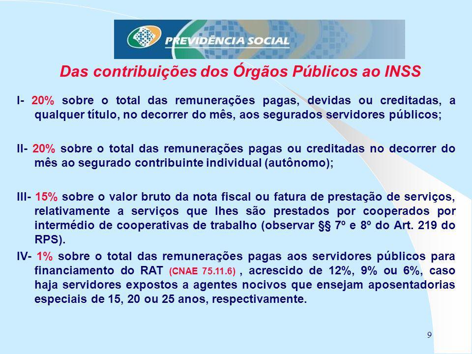 Das contribuições dos Órgãos Públicos ao INSS