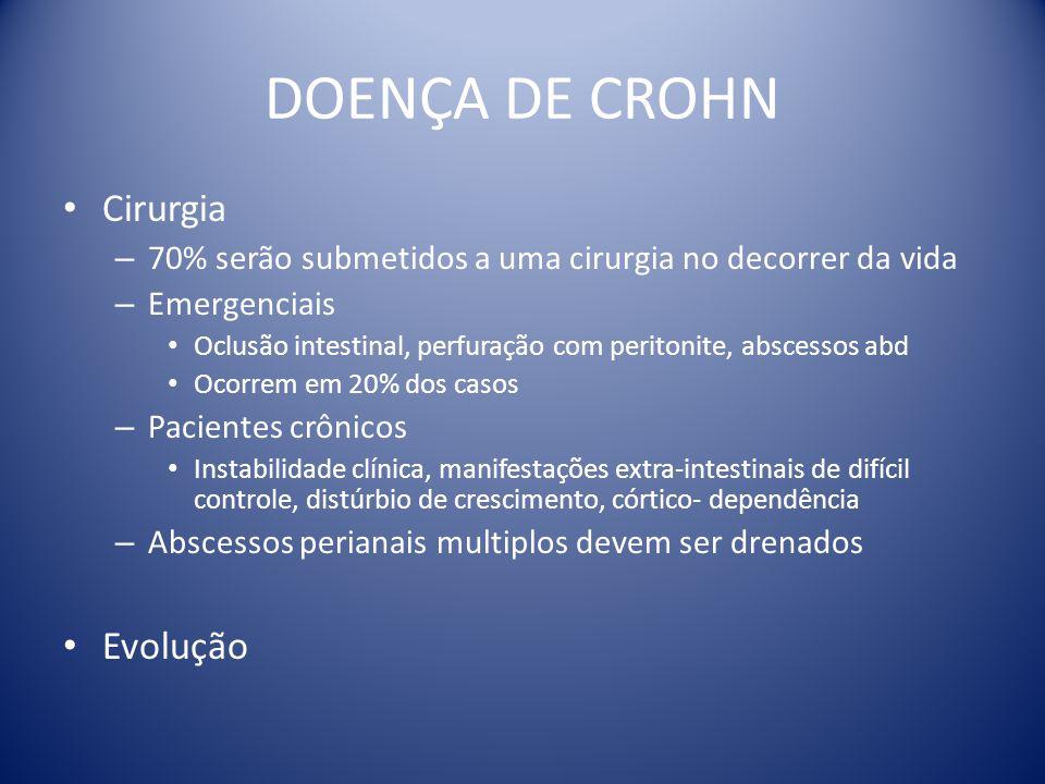 DOENÇA DE CROHN Cirurgia Evolução