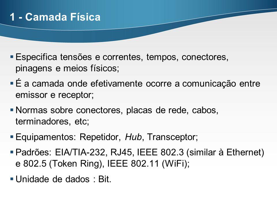 1 - Camada Física Especifica tensões e correntes, tempos, conectores, pinagens e meios físicos;