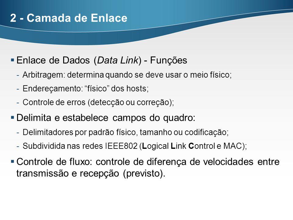 2 - Camada de Enlace Enlace de Dados (Data Link) - Funções