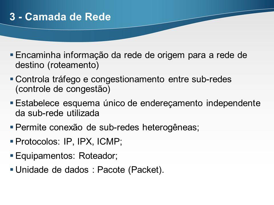 3 - Camada de Rede Encaminha informação da rede de origem para a rede de destino (roteamento)