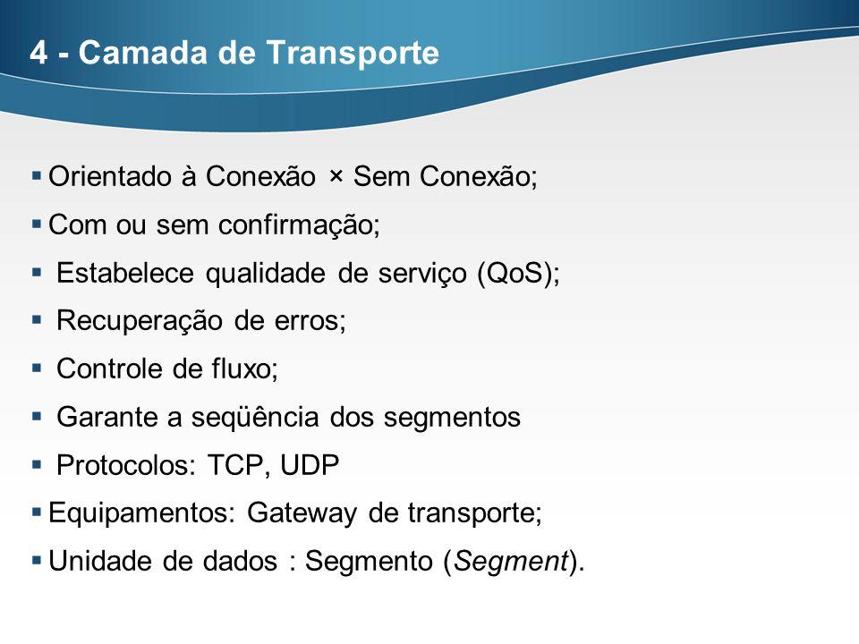 4 - Camada de Transporte Orientado à Conexão × Sem Conexão;