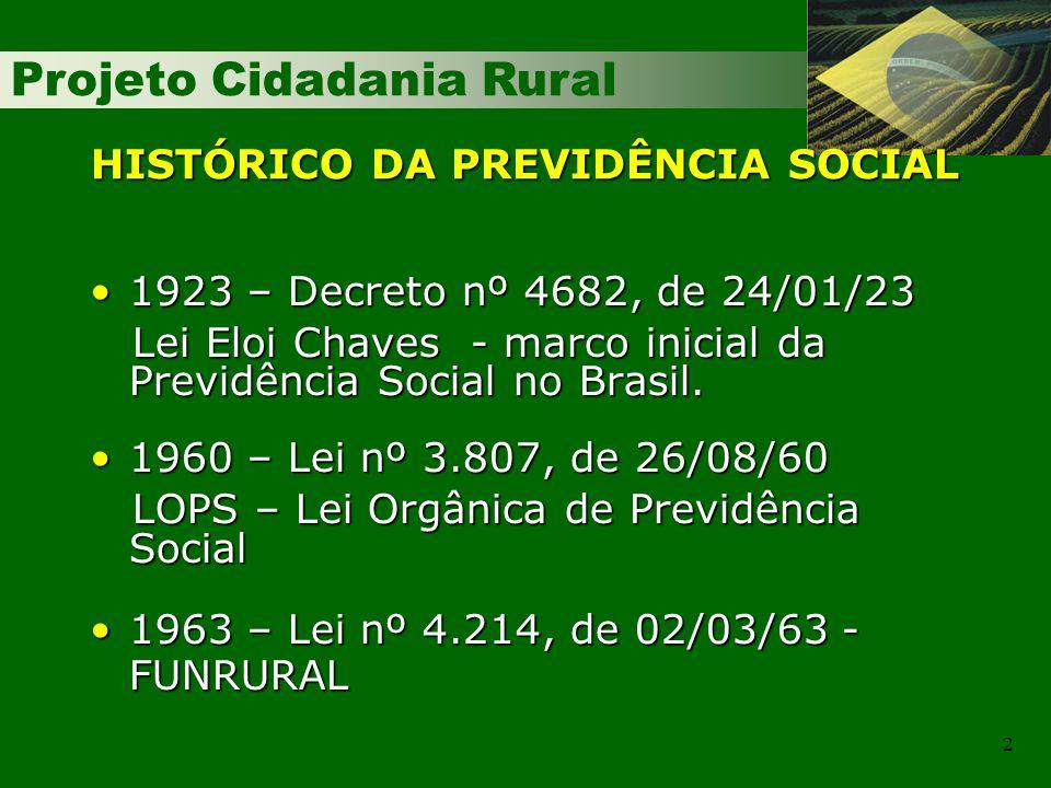 HISTÓRICO DA PREVIDÊNCIA SOCIAL