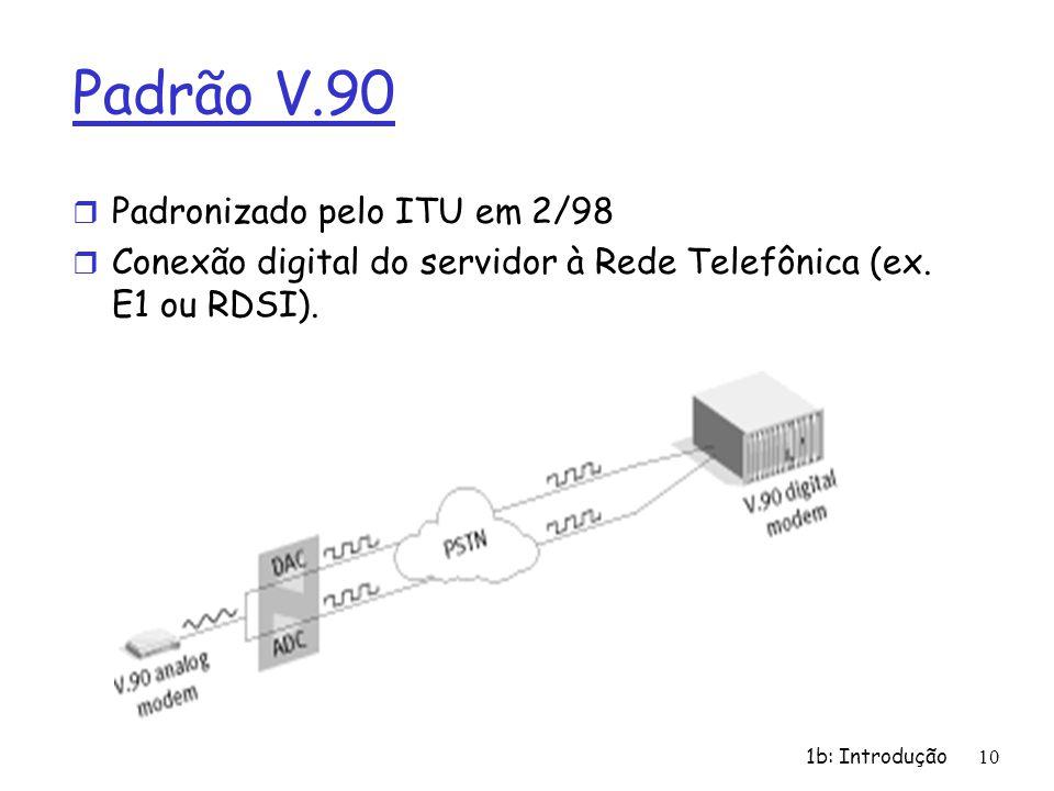 Padrão V.90 Padronizado pelo ITU em 2/98