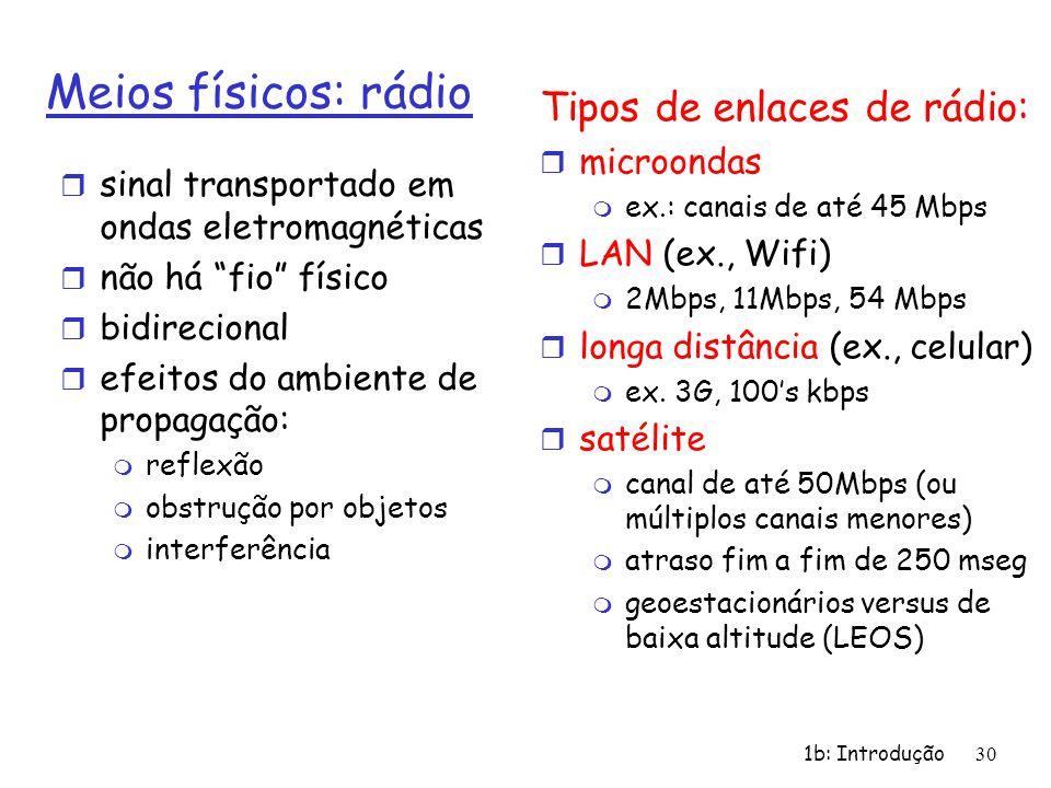 Meios físicos: rádio Tipos de enlaces de rádio: microondas