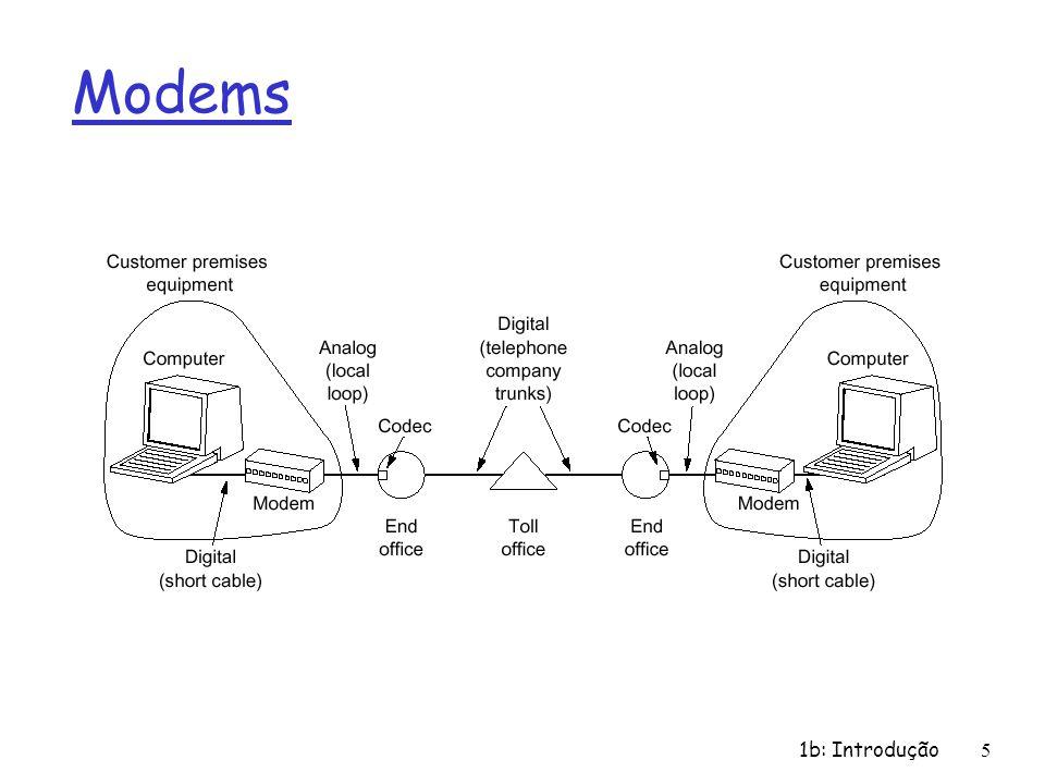 Modems 1b: Introdução