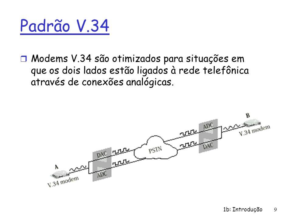 Padrão V.34 Modems V.34 são otimizados para situações em que os dois lados estão ligados à rede telefônica através de conexões analógicas.