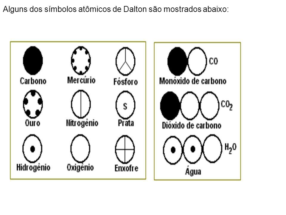 Alguns dos símbolos atômicos de Dalton são mostrados abaixo: