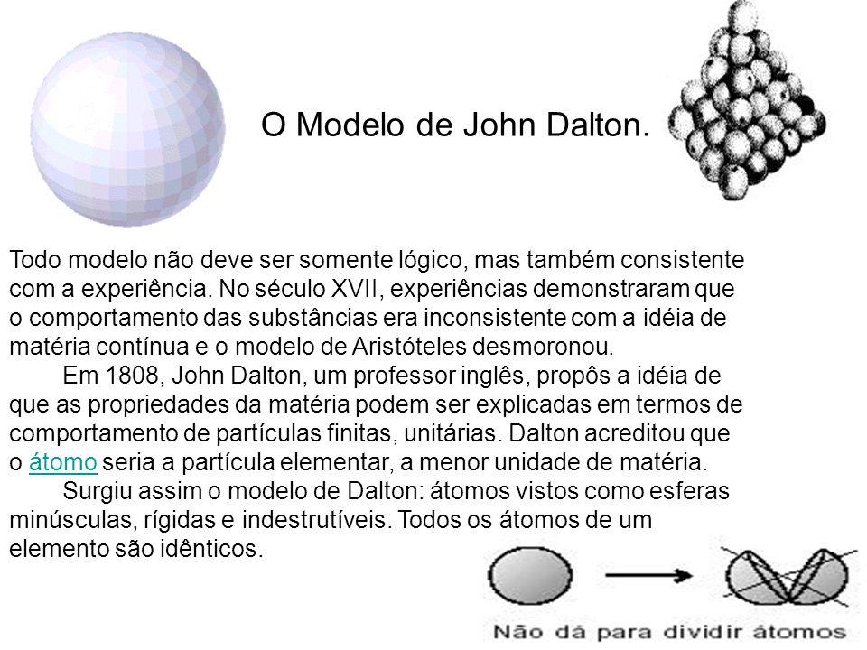 O Modelo de John Dalton.