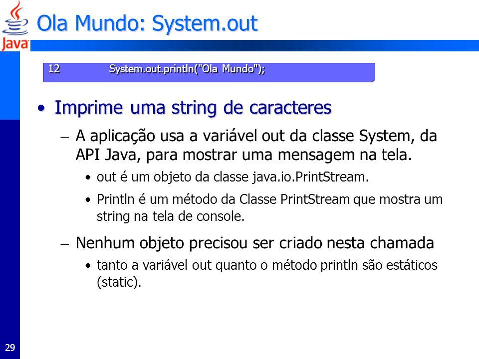 Ola Mundo: System.out Imprime uma string de caracteres