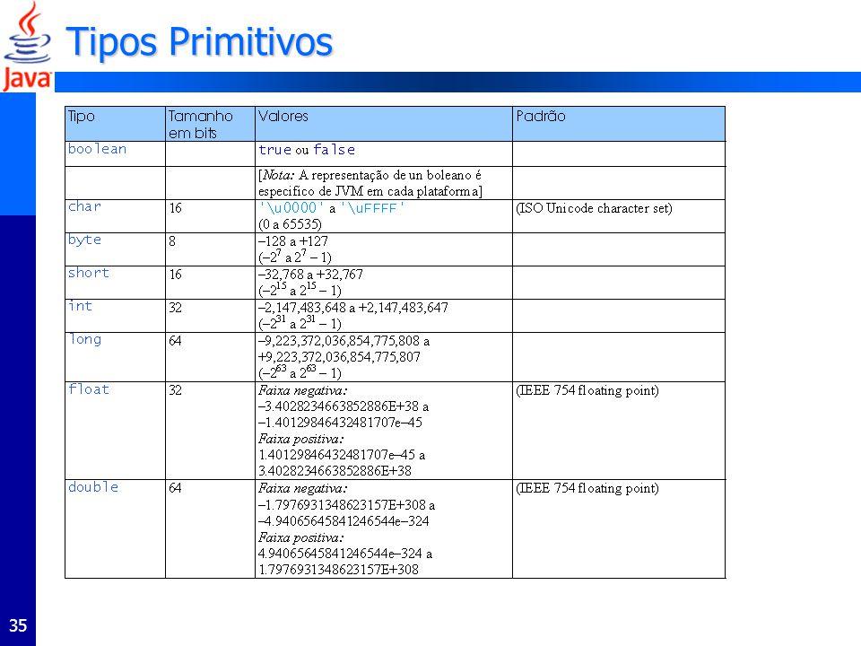 18:30 Tipos Primitivos