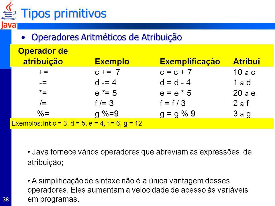 Tipos primitivos Operadores Aritméticos de Atribuição Exemplo