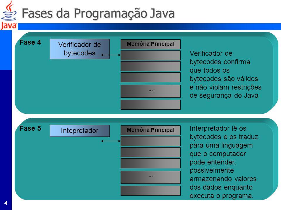 Fases da Programação Java