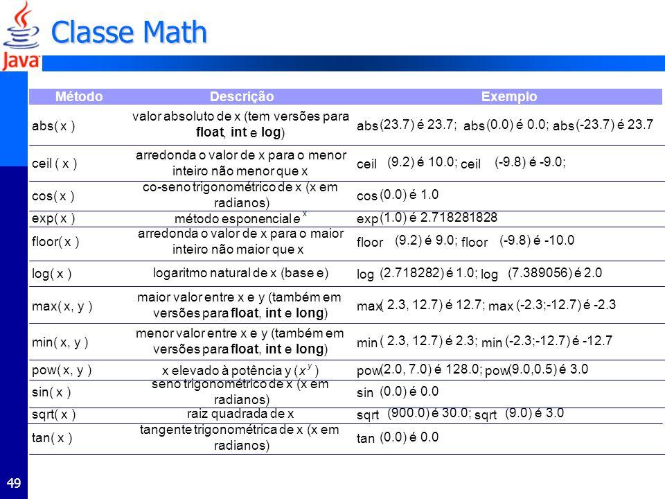 Classe Math Método Descrição Exemplo