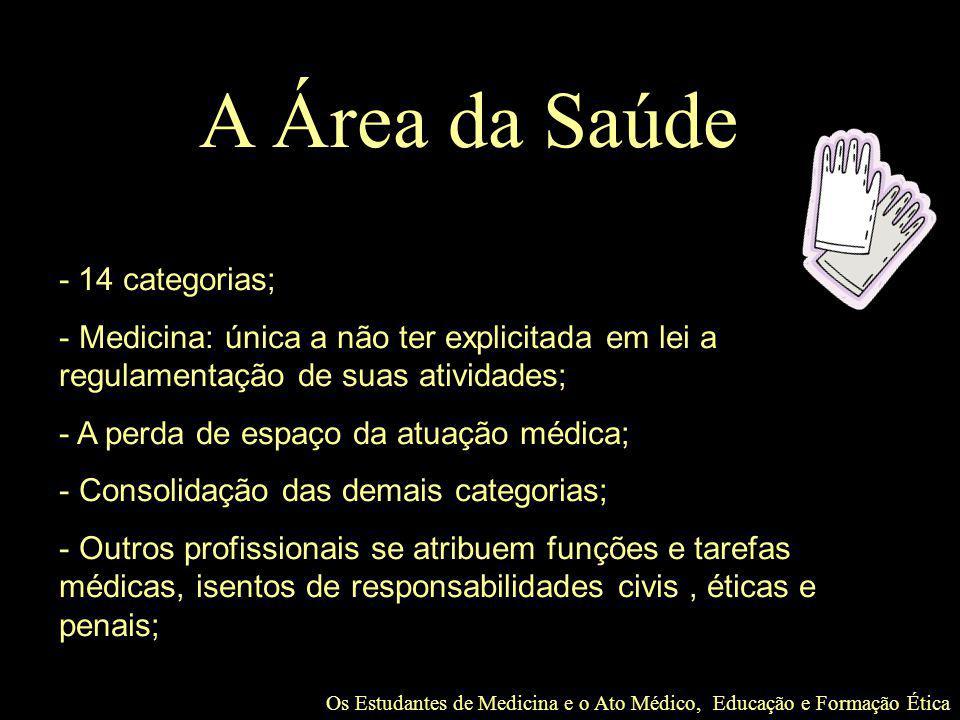 A Área da Saúde - 14 categorias;