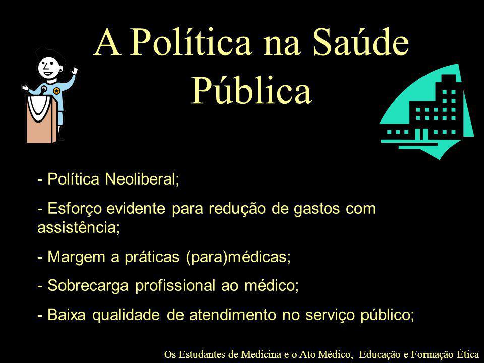 A Política na Saúde Pública