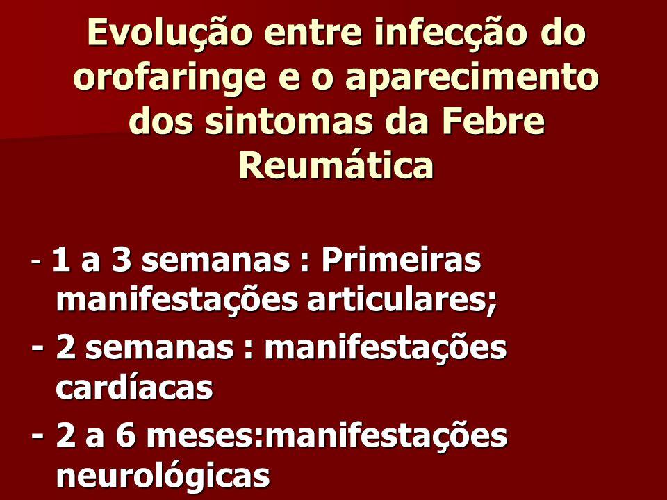 Evolução entre infecção do orofaringe e o aparecimento dos sintomas da Febre Reumática