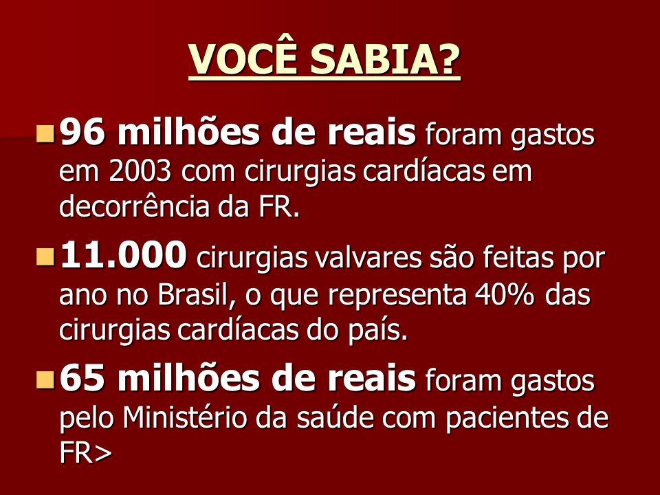 VOCÊ SABIA 96 milhões de reais foram gastos em 2003 com cirurgias cardíacas em decorrência da FR.